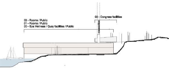 Børgoy Fiord Resort, Master plan - sezione | C and C architettura ingegneria
